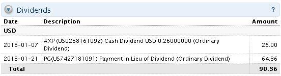 dividendsjan
